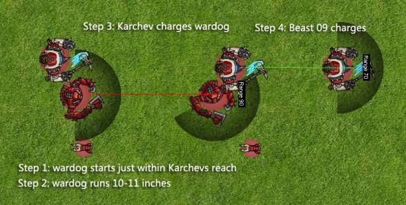 karchev1
